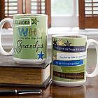 Reasons Why Personalized Coffee Mug