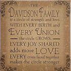 Personalized Circle of Strength Family Canvas Art