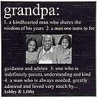 Personalized Grandpa Definition Photo Frame