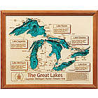 Great Lakes Topography Art