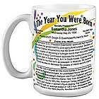 Personalized Year You Were Born Mug