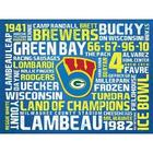 Wisconsin Sports Canvas Print