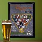 Personalized Billiards Tavern Sign