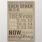 First We Had Each Other Then We Had You Personalized Canvas Print