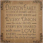 Circle of Strength Personalized Family Canvas