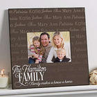 Personalized Family Is Love Wall Picture Frame