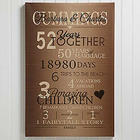 Personalized Anniversary Years Together Print