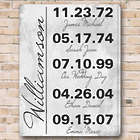 Personalized Memorable Dates in Life Canvas Print