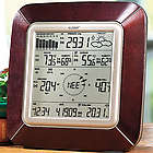 Weather Pro Wireless Weather Station with USB Transceiver
