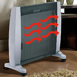 CozyAir Panel Heater