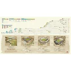 History of Major League Ballparks Print