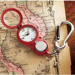 Magnifier Clip Watch