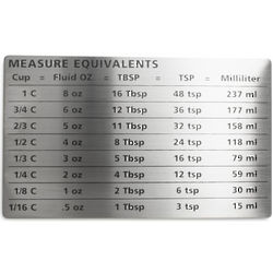 Measurement Equivalents Magnet