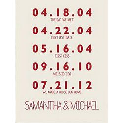 Key Dates Ivory Canvas