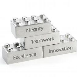 Integrity and Teamwork Inspiration Blocks