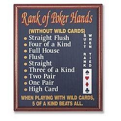Rank of Poker Hands Sign