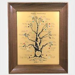 Traditional Birthstone Family Tree Frame