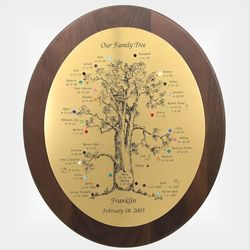 Oval Birthstone Family Tree Plaque