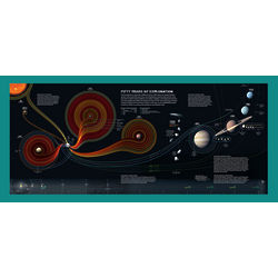 Fifty Years of Space Exploration Print