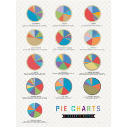 Pie Ingredients Pop Chart