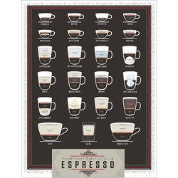 Espresso Cups Pop Chart