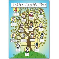 The Schitt Family Tree Birthday Card