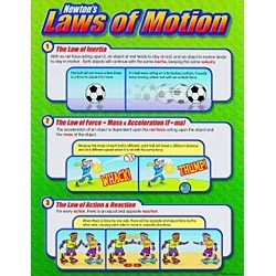 Newton's Laws of Motion Poster
