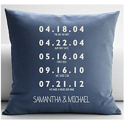 Personalized Couples Key Dates Throw Pillow