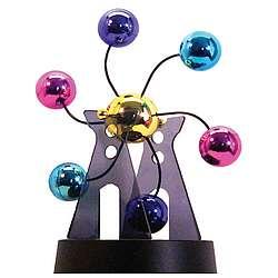 Perpetual Motion Spinning Balls