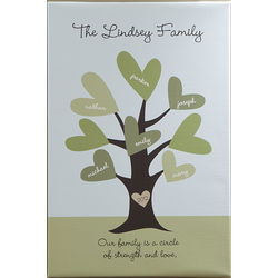 Personalized Leave of Love Family Tree Canvas Art