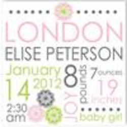 Pink Blooms Canvas Birth Announcement