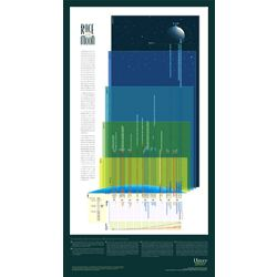 Space Race to the Moon History Print