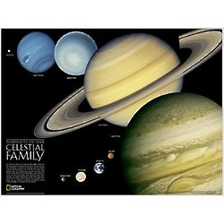 Solar System and Celestial Family Map Poster