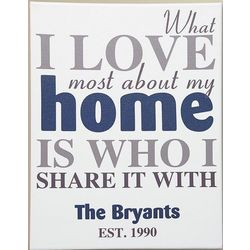 Personalized What I Love Most Canvas Wall Art