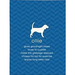 Personalized Pet Traits Canvas Wall Art