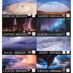 Extreme Weather Posters