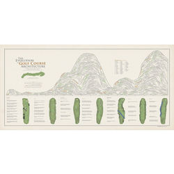 Evolution of Golf Course Architecture Print