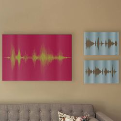 Personalized Art From Your Voice