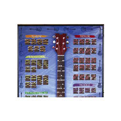 Guitar Scales Unframed Poster