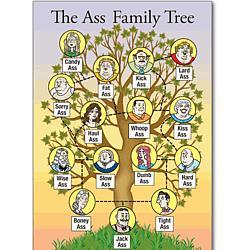 Ass Family Tree Funny Cartoon Happy Birthday Card