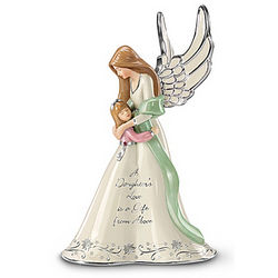 Porcelain Mother and Daughter Musical Birthstone Charm Figurine