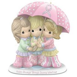 Precious Moments Breast Cancer Support Figurine