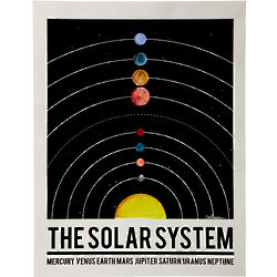 Hand-Painted Solar System Poster