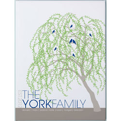Custom Family Tree Canvas