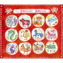Chinese Zodiac Mural Banner