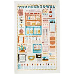Infographic Beer Knowledge Towel