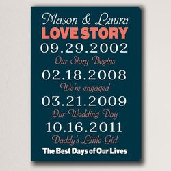 Best Days of Our Lives Personalized 18x24 Navy Canvas Print
