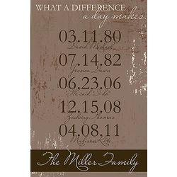 Special Dates Personalized Canvas Art