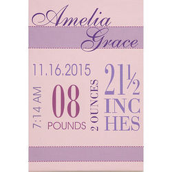 Personalized Baby Girl Birth Canvas Art