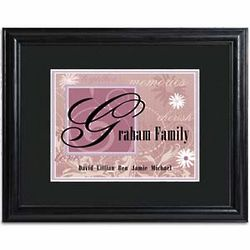 Personalized and Framed Plum Family Name Print